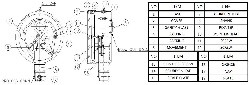 Đồng hồ áp suất P222 - 2