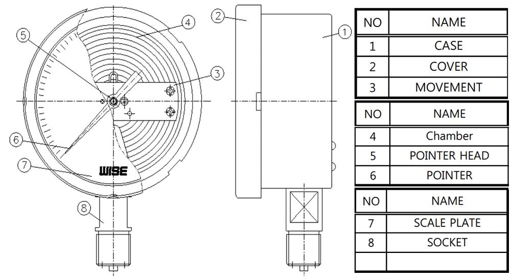 Đồng hồ áp suất P421 - 2