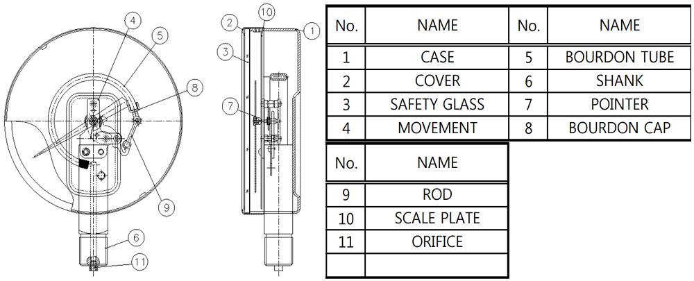 Đồng hồ áp suất Wise P110 - 2