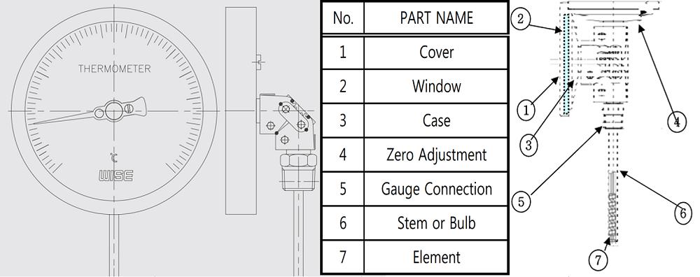 Đồng hồ nhiệt độ T140 - 3