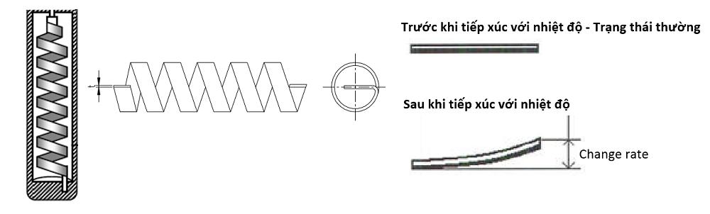 Đồng hồ nhiệt độ T140 - 4