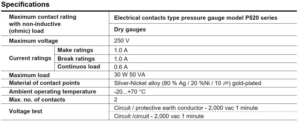 Đồng hồ áp suất P520 - 3