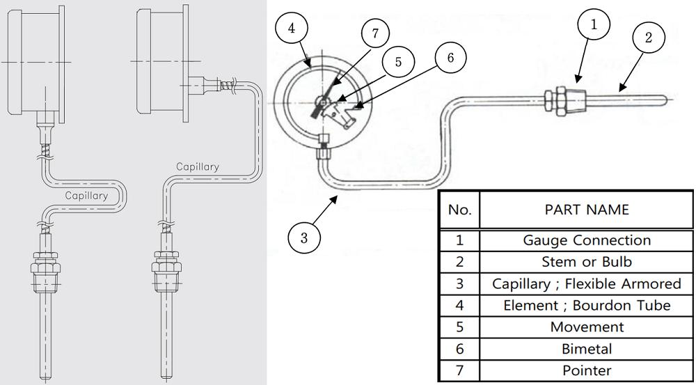 Đồng hồ nhiệt độ T212 - 1