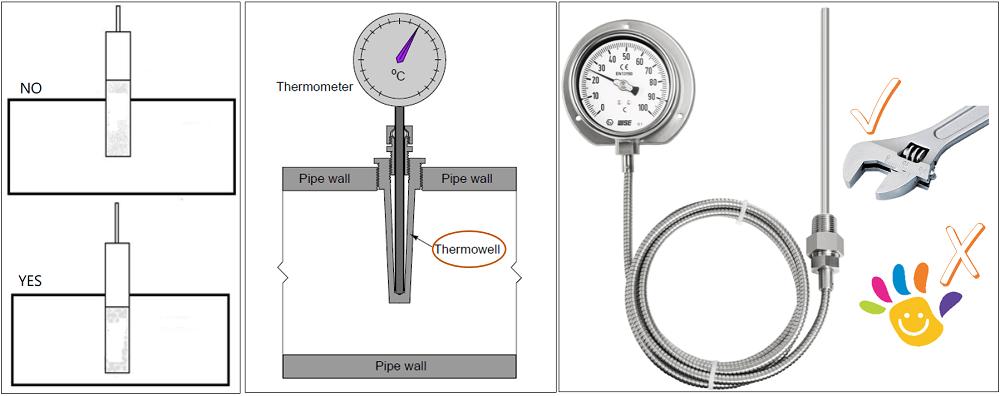 Đồng hồ nhiệt độ T230-3