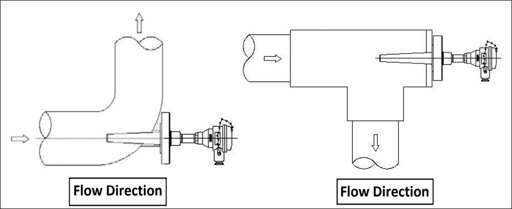 Lắp đặt cảm biến tại vị trí ống cong